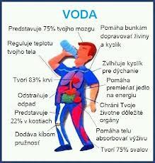 pitný režim 1